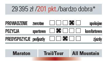 Rowery ścieżkowe. BMC Speedfox One. Ocena Bike