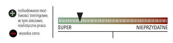cycleops trenażer test ocena