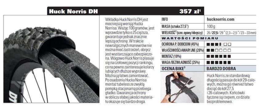 Wkładka Huck Norris DH jest mocniejszą wersją Hucka Norrisa. Ważąc 100 gramów, jest wprawdzie tylko o 25 cięższa, gwarantuje jednak znacznie lepszą ochronę. W trakcie newralgicznych manewrów nie można mieć zastrzeżeń, obręcz jest wystarczająco zabezpieczona. Wagowo Huck Norris plasuje się na czołowej pozycji rankingu, co na pewno zainteresuje kolarzy lubiących dłuższe wyprawy. Można ją łatwo zamontować. Po osadzeniu Hucka Norrisa montaż tubeless ze zwykłą pompką stacjonarną przebiega gładko. Gwarancja ochrony w obliczu słabej jakości materiału okazuje się bardzo droga.