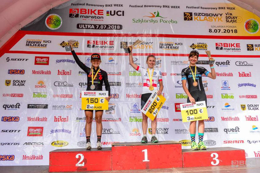 Ultra Bike Maraton Szklarska