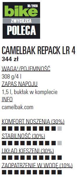 Camelback Repack LR 4