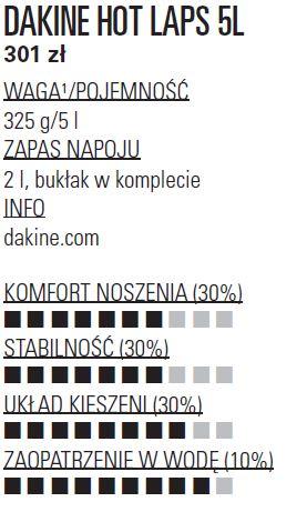 Dakine Hot Laps 5L