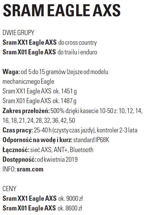 Sram Eagle AXS