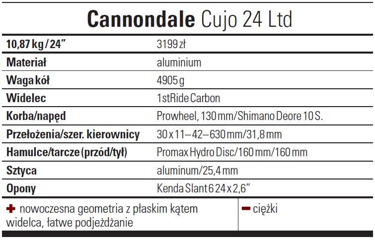 Cannondale Cujo spec
