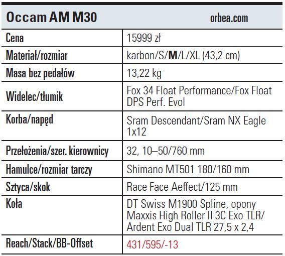Orbea Occam AM M30