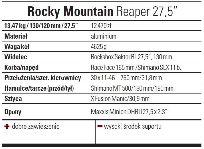 Rocky Mountain Spec
