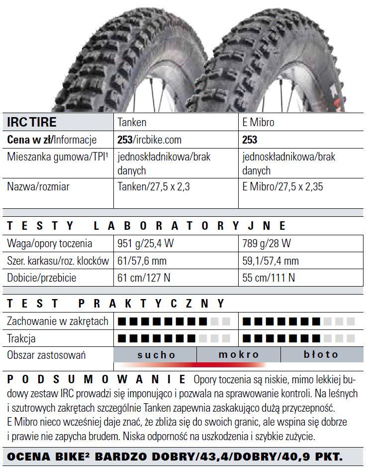 opony enduro IRC Tyre