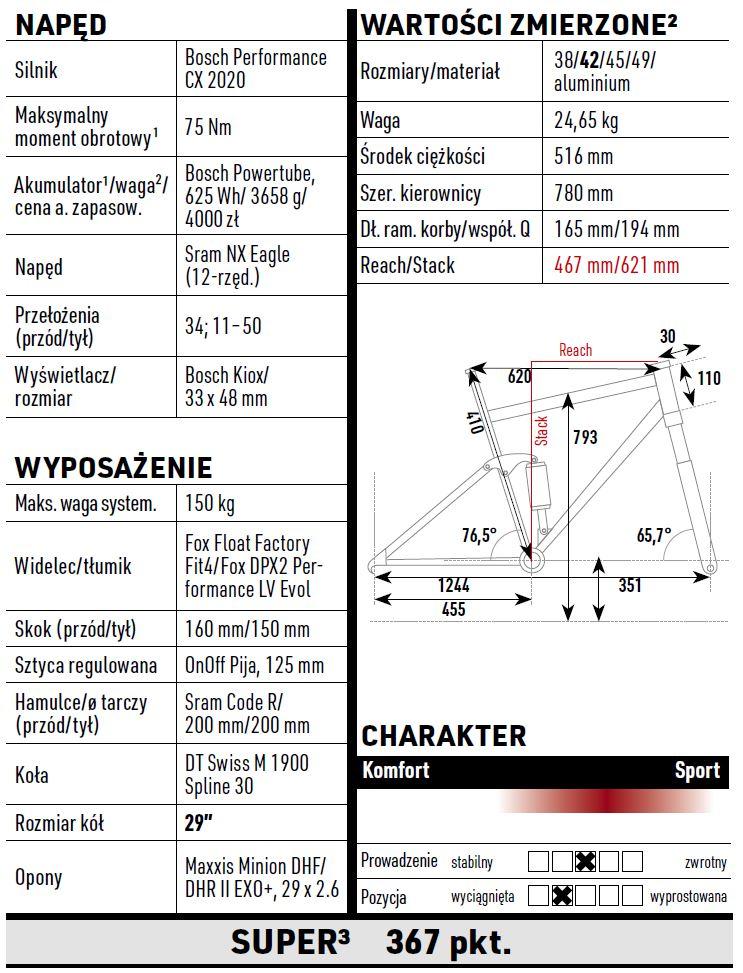eEduro-Mondraker Crafty RR